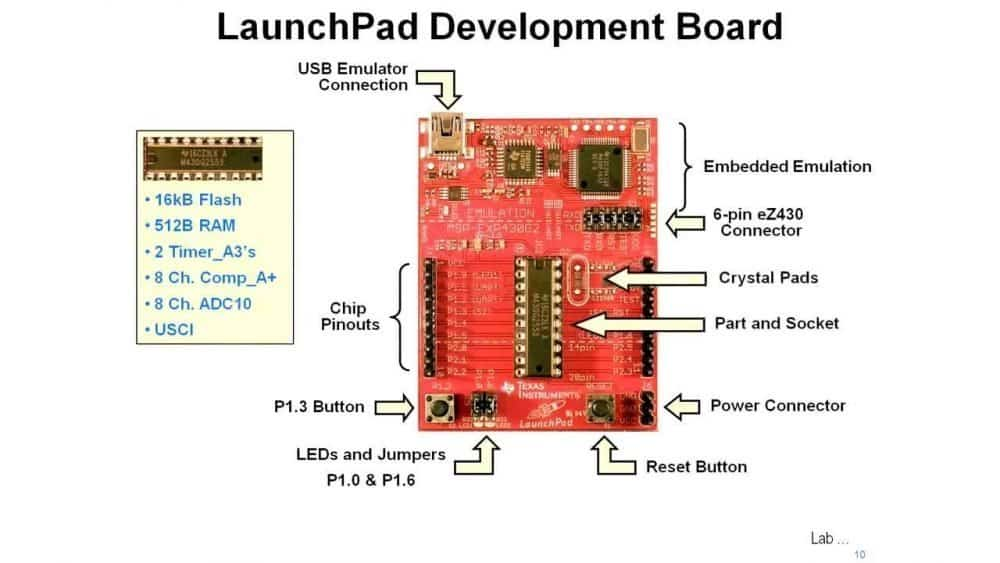 Kit de desarrollo MSP430 LaunchPad